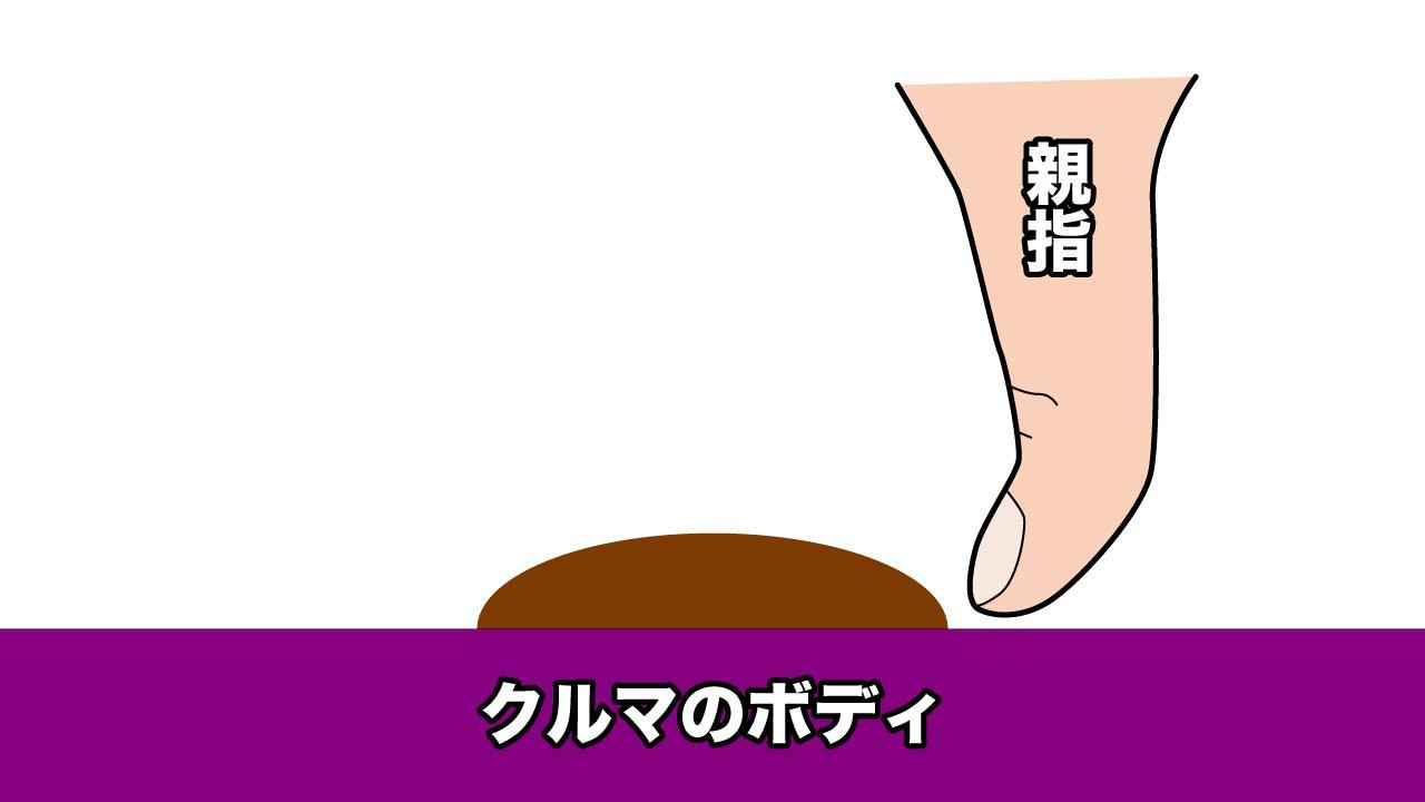 指の動き1